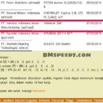 Sssst…YIMM Daftarkan Kode Produk B65 Ke TPT,Kira-Kira Motor Apa Ya?…